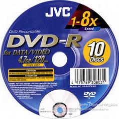 Энциклопедия DVD±RW/DVD±R дисков (III)