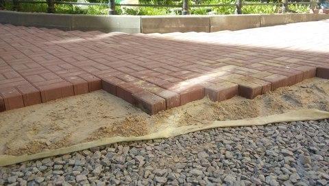 Геотекстиль – это материал, который широко применяется в ландшафтных работах.