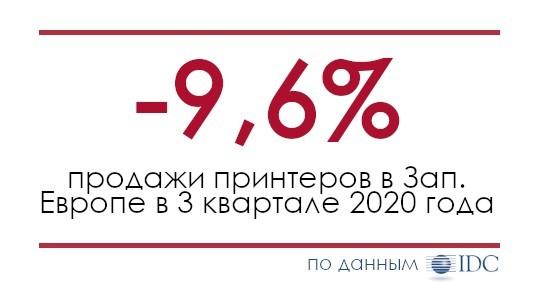 Продажи печатающей техники в 3 квартале 2020 года в Западной Европе сократились почти на 10% в денежном эквиваленте, но выросли в штуках на 12,9%