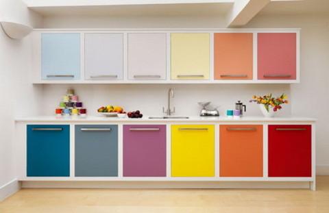 Выбираем мебель дя кухни