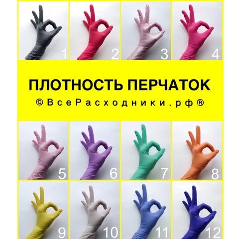 Плотность нитриловых перчаток. Различия.