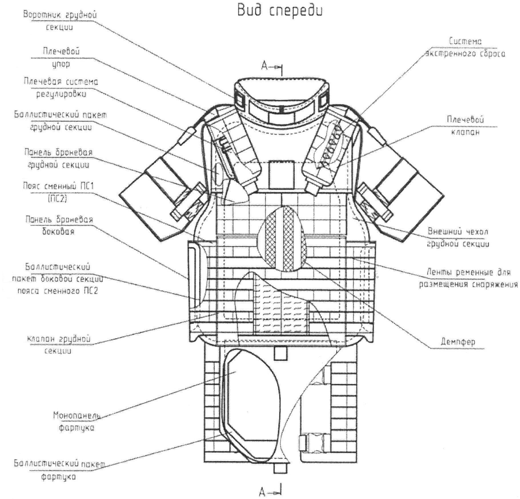 Как устроен современный бронежилет: принцип работы нательной защиты