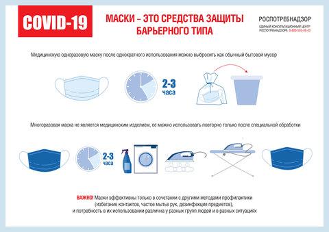 Об использовании многоразовых и одноразовых масок