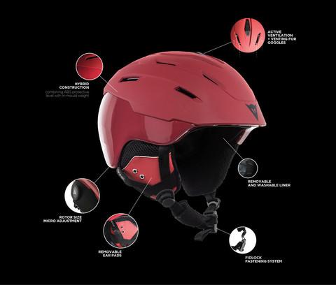 Шлемы и маски