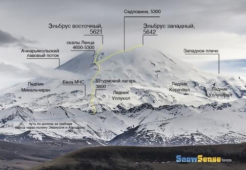 12 декабря в 19-00 лекция про коммерческий альпинизм