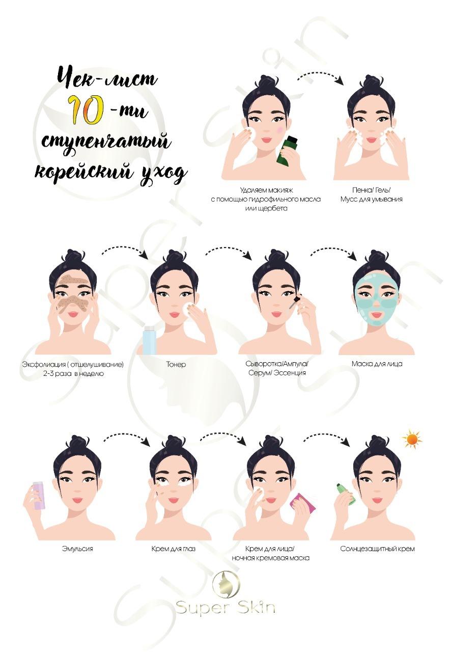 10 ступенчатый корейские уход за кожей