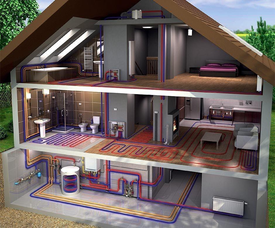 Современные системы отопления для частного дома