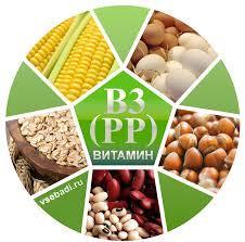 Витамин B 3