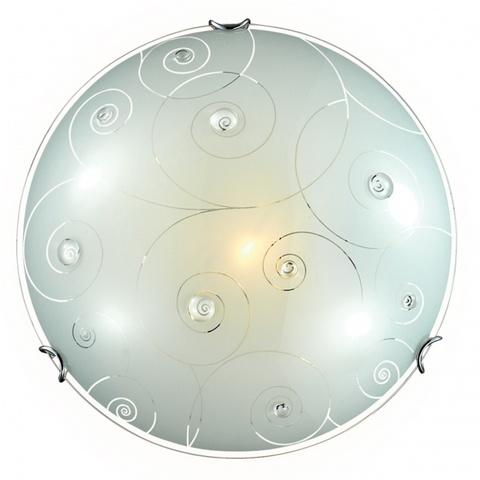 Круглые потолочные светильники