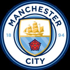 Фигурки футболистов Manchester City | Манчестер Сити