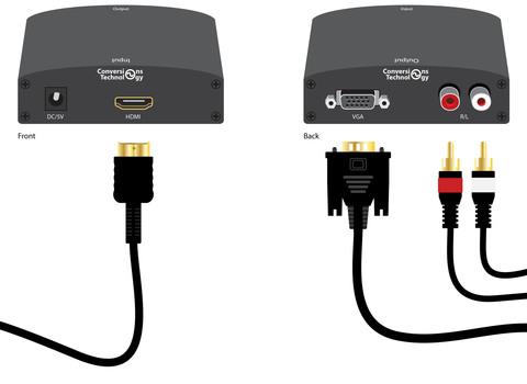 Конвертеры, Преобразователи, Переходники HDMI, VGA, RCA, DVI, SCART, SDI и др.