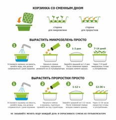 Проращиватель «Здоровья КЛАД» (универсальный) инструкция