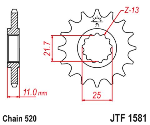 JTF1581