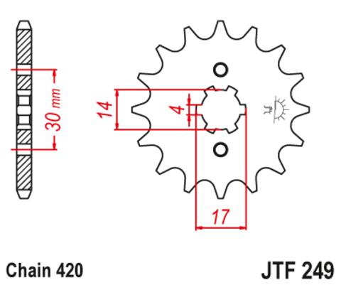 JTF249