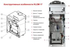 Protherm Медведь 40 KLOM газовый котёл напольный