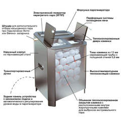 Электрическая паротермальная печь «ПАРиЖАР» 12 кВт BLACK VERSION