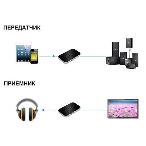 Bluetooth 2 в 1 стерео аудио приемник + передатчик адаптер для Stereo Audio AUX