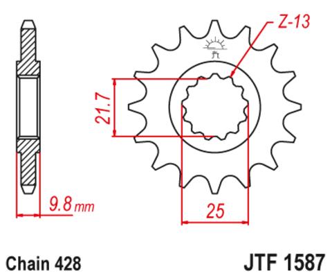 JTF1587