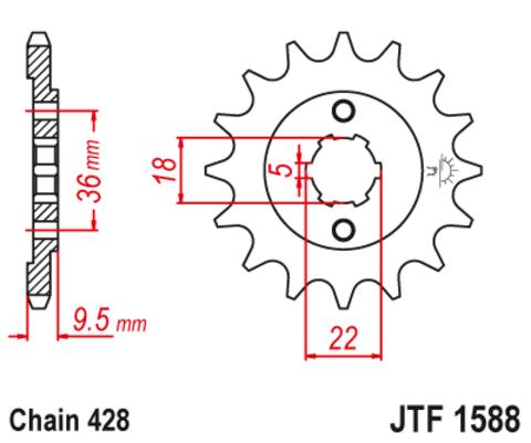 JTF1588