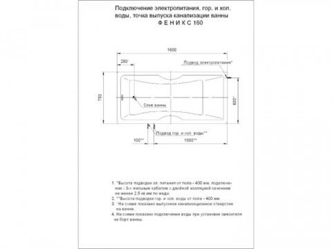 Ванна акриловая Aquatek Феникс 160х75cм. на каркасе и сливом-переливом. схема