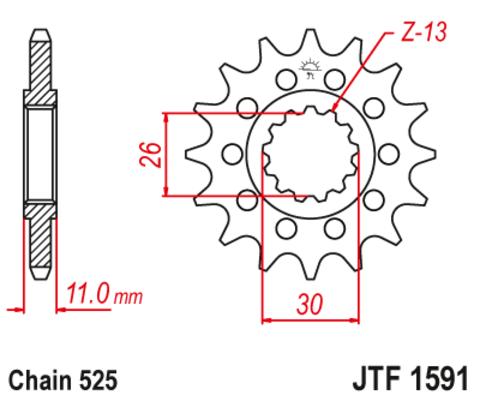 JTF1591
