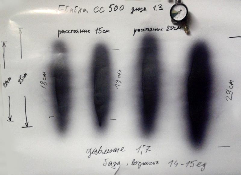 Тесты на базе. краскопульт FINIXA CC500 c дюзой 1.3