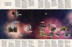 Звёздные Войны: Атлас далекой галактики
