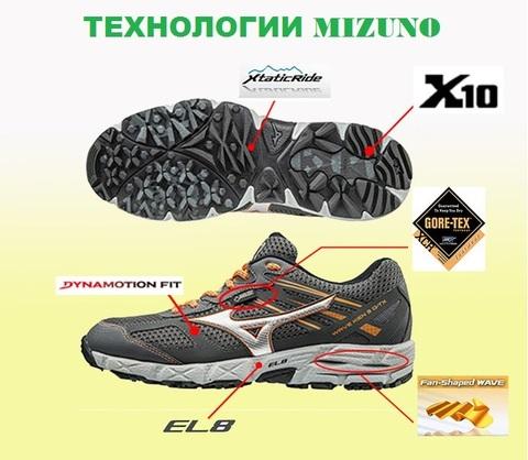 Кроссовки с гортексом Mizuno
