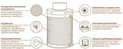 Фильтр воздушный угольный GW-1000