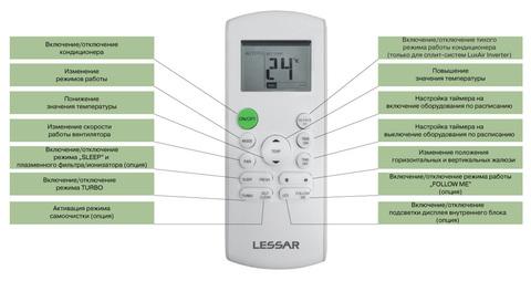 Сплит-система Lessar LS-H24KPA2/LU-H24KPA2