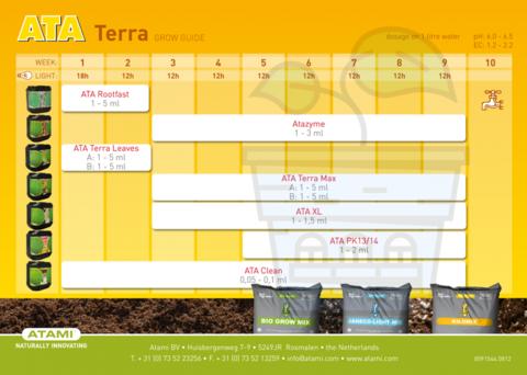 ATA Terra Leaves 5 л