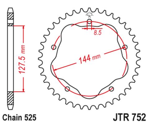 JTR752