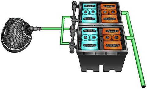 Проточный фильтр с насосом для пруда Pondtech Bio System 2 (100 м3)