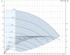Скважинный насос Grundfos SQE 3-105