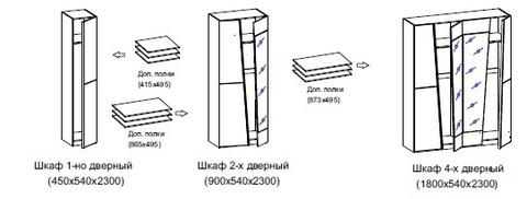 Доп.полки для шкафов Спальня СТРЕЗА