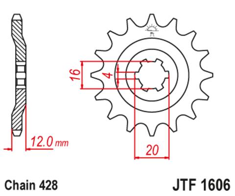 JTF1606