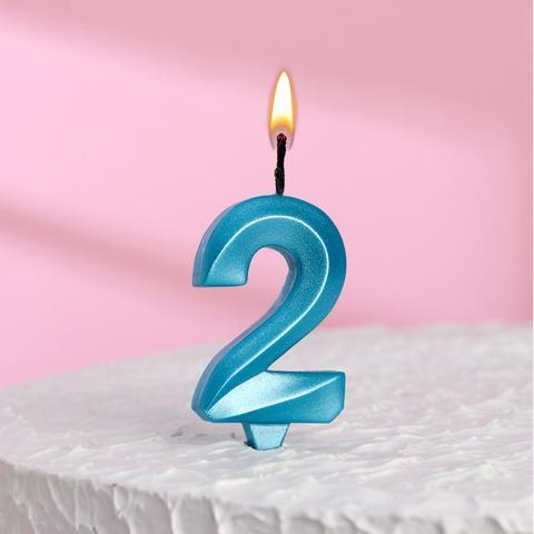 Свеча в торт