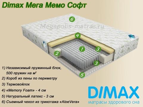 Матрас Димакс Мега Мемо Софт от Мегаполис-матрас