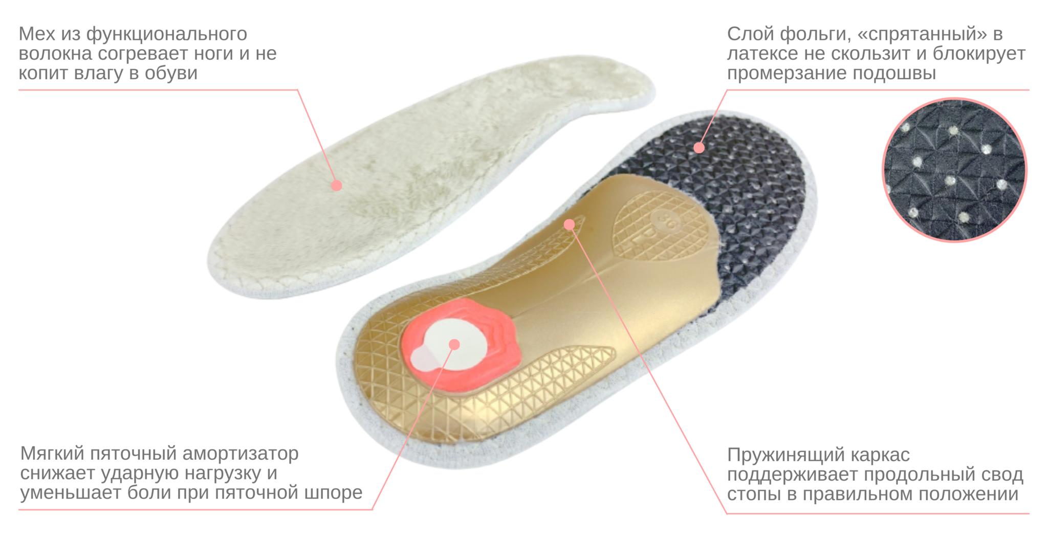 Тёплые ортопедические стельки при 1-2 степени плоскостопия, Bergal (Германия)