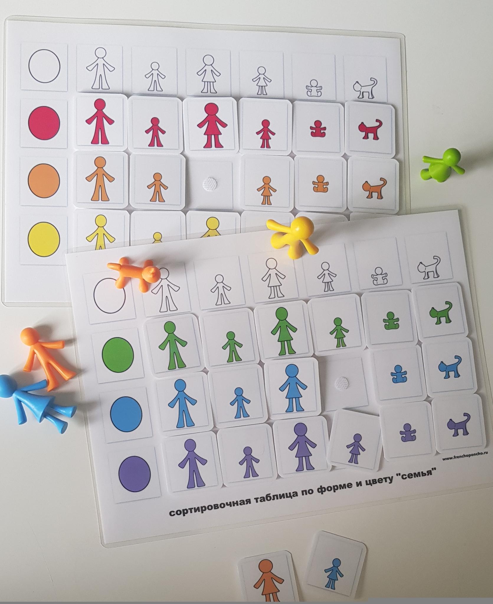 Семья. Сортировочная таблица по форме и цвету с ФИГУРКАМИ. Развивающие пособие на липучках с фигурками Frenchoponcho (Френчопончо)