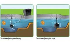 Проточный фильтр для пруда AQUAEL SUPER MAXI на объём пруда 25 кубов.