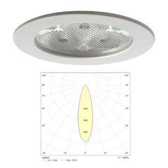 Аварийные светильники централизованного типа c призматическим рассеивателем TRISPOT PRIZMA Teknoware