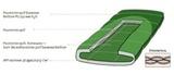 Спальный мешок Alexika Forest Compact