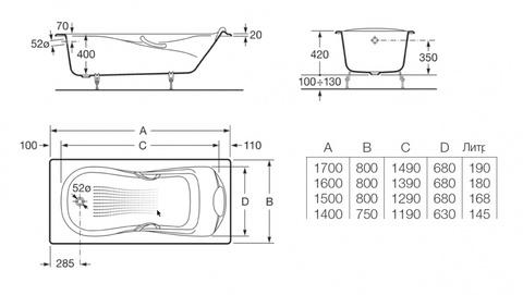 Чугунная ванна Roca Haiti 170х80см. с отверстиями для ручек 23277000R схема