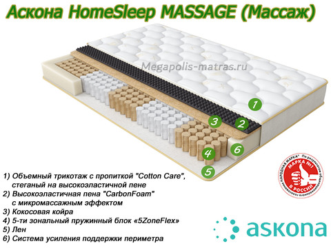 Матрас Askona HomeSleep Massage со слоями в Megapolis-matras.ru