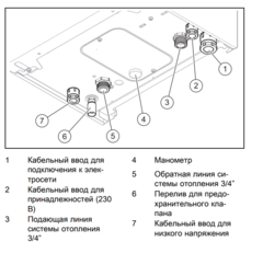 Protherm СКАТ 6 KE /14 электрический котёл 0010023646