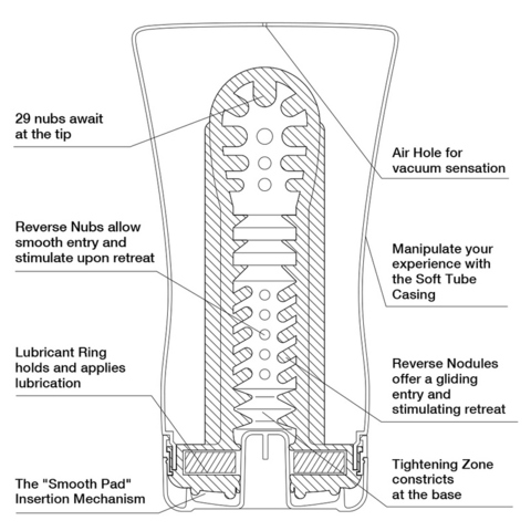 TENGA Мастурбатор Soft Tube US