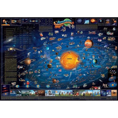 Настенная карта для детей Солнечная система