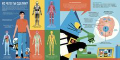 Профессор Астрокот и его путешествие по телу человека