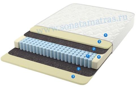 Матрас анатомический, 256 пружин, пружинный, односпальный, мягкий, с пенополиуретаном Люкс 1